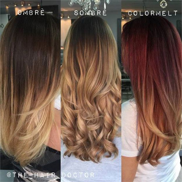 A Short History Of The Ombre Hair
